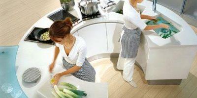 ergonomi kitchen